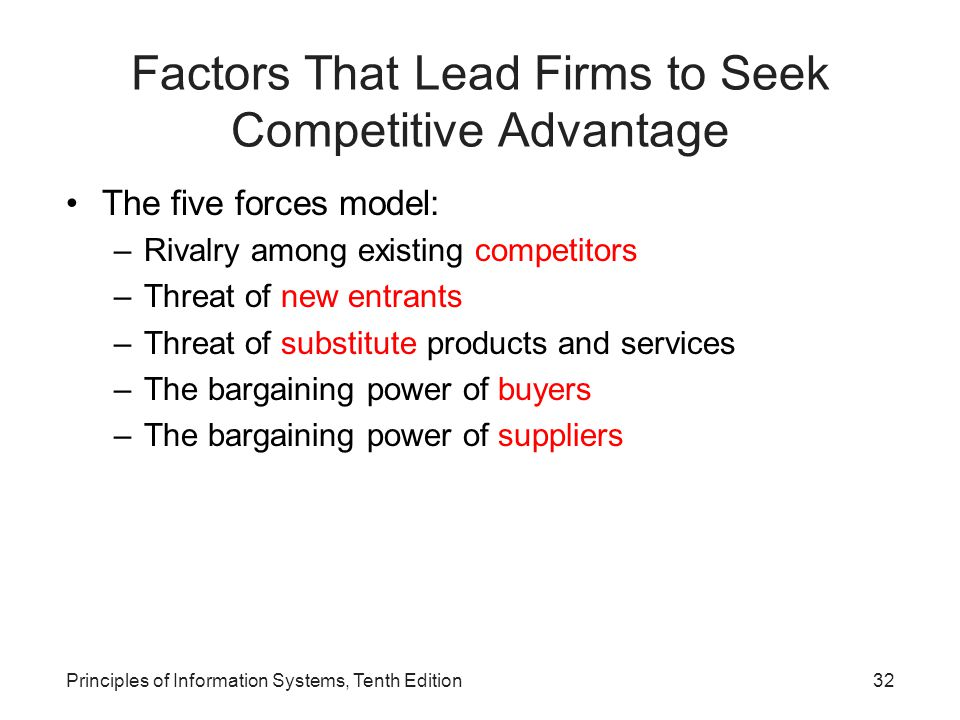 Factors That Lead Firms to Seek Competitive Advantage