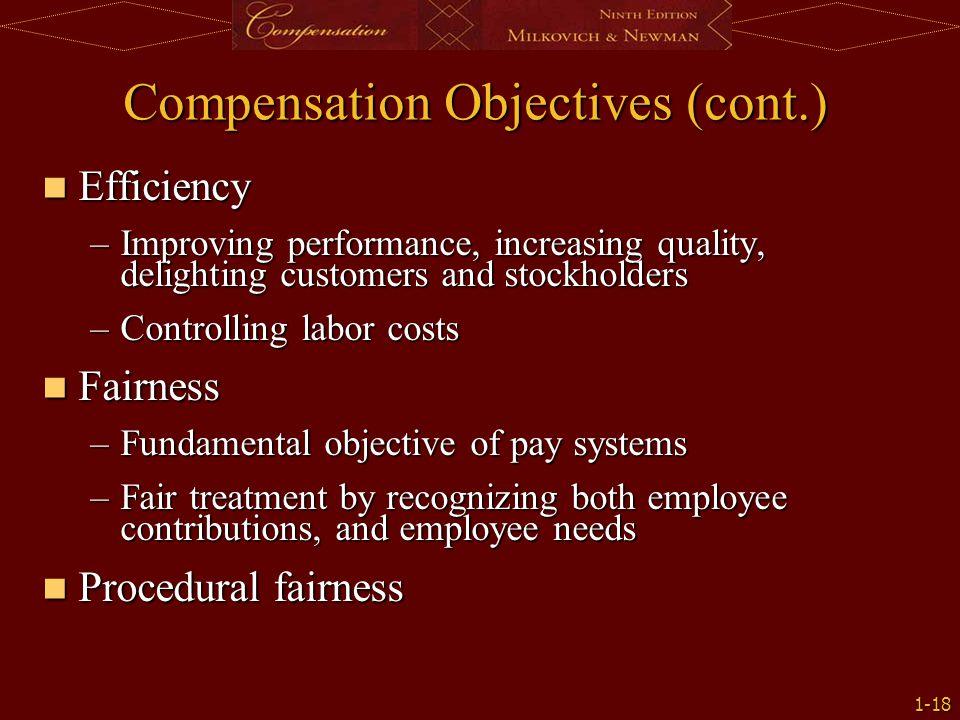 Compensation Objectives (cont.)