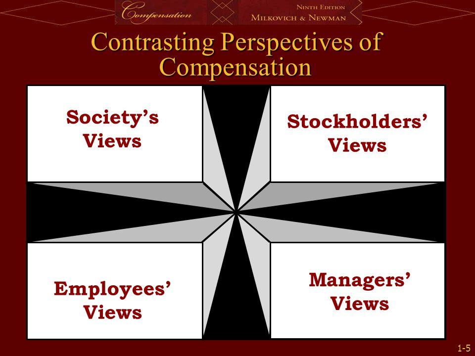 Contrasting Perspectives of Compensation