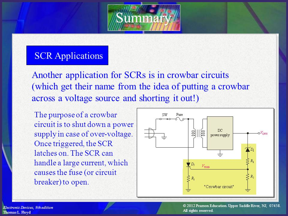 Summary SCR Applications