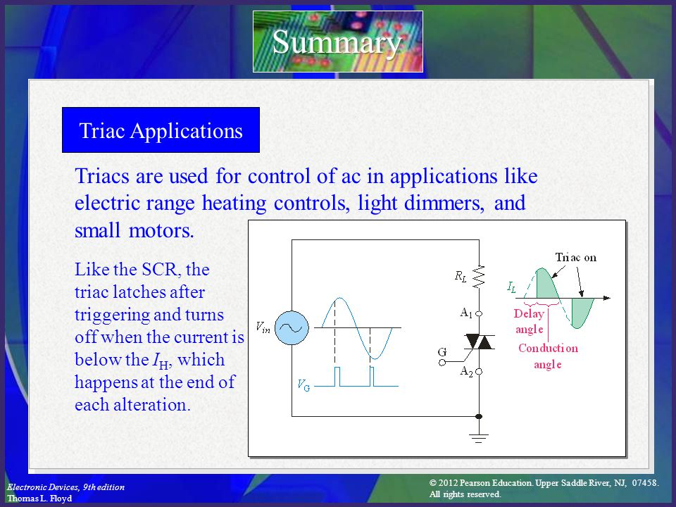 Summary Triac Applications