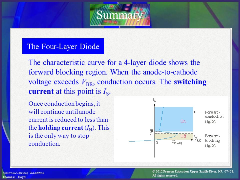 Summary The Four-Layer Diode
