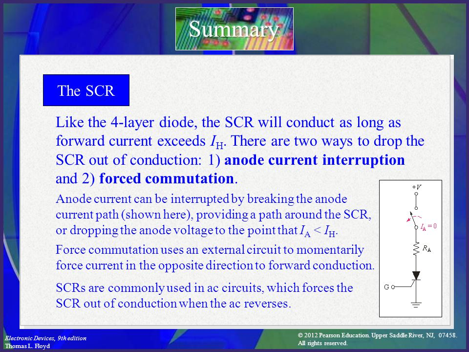 Summary The SCR.
