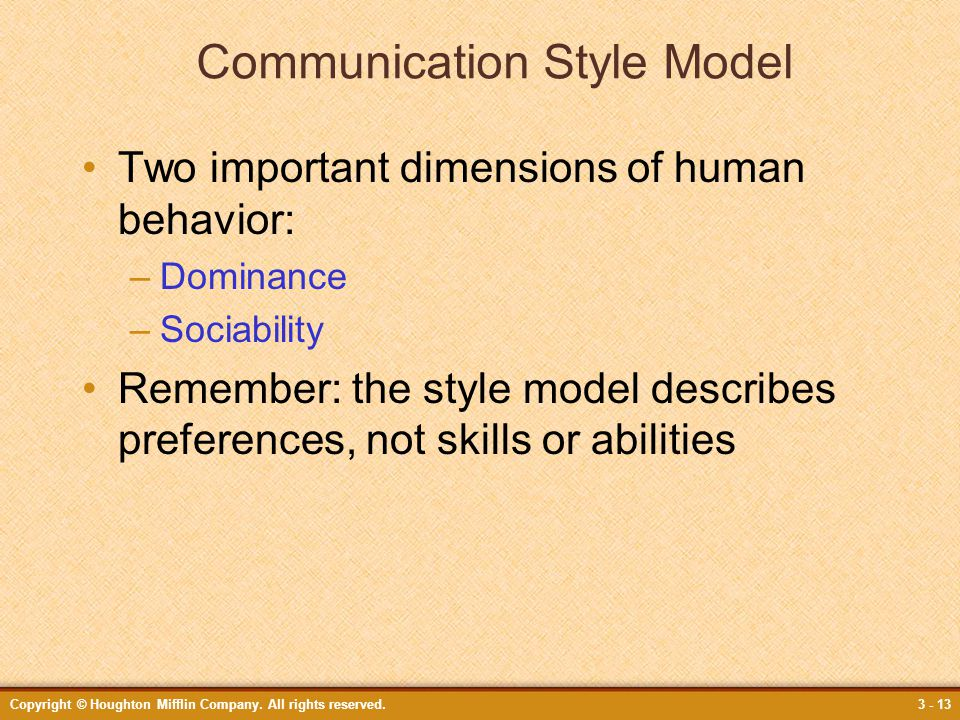 Communication Style Model