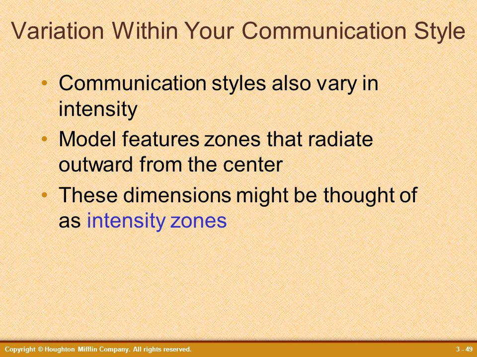 Variation Within Your Communication Style