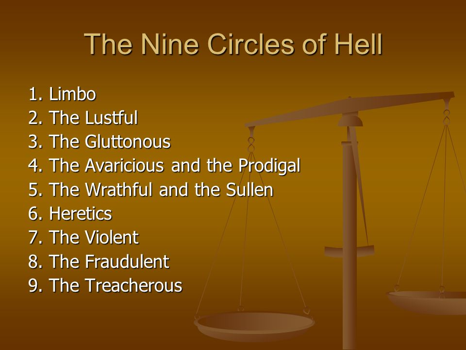 The Nine Circles of Hell