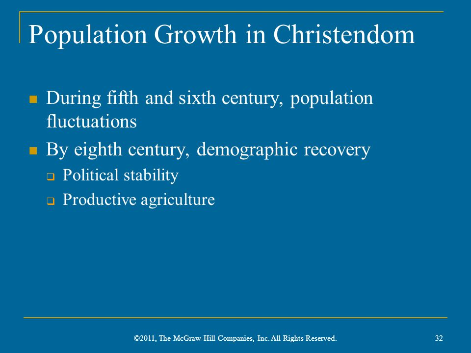 Population Growth in Christendom