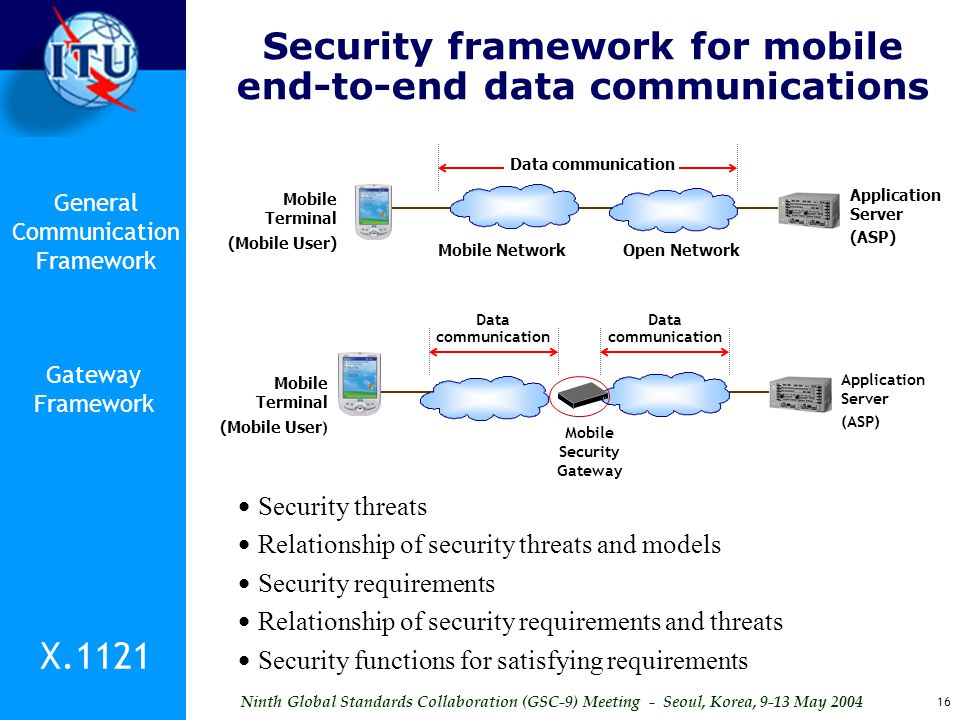 Security framework for mobile end-to-end data communications