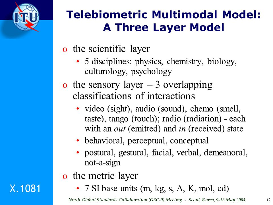 Telebiometric Multimodal Model: A Three Layer Model