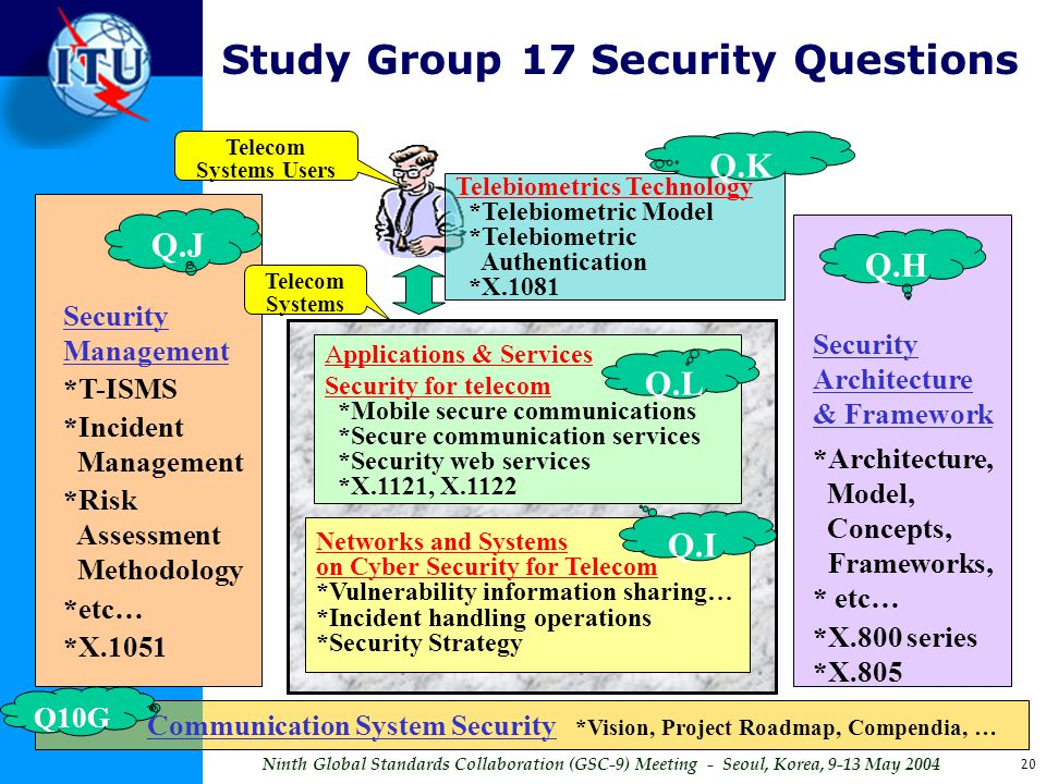 Study Group 17 Security Questions