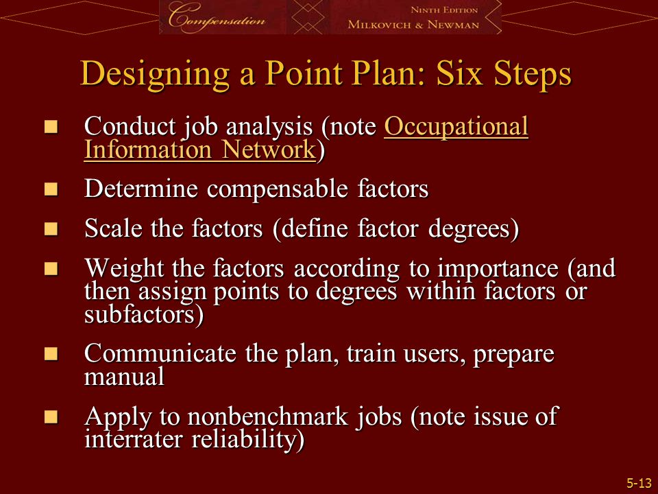 Designing a Point Plan: Six Steps