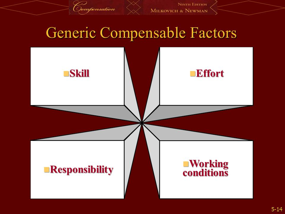 Generic Compensable Factors