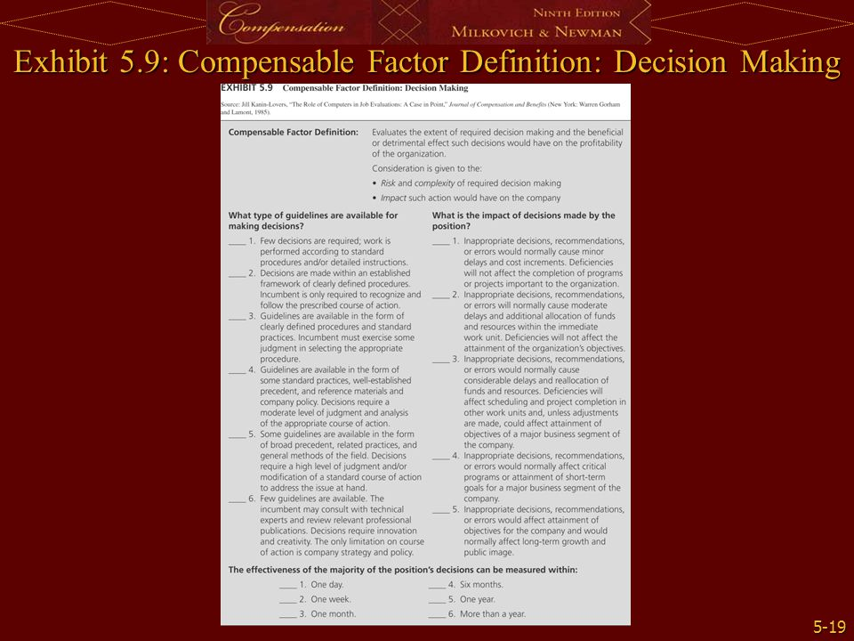 Exhibit 5.9: Compensable Factor Definition: Decision Making