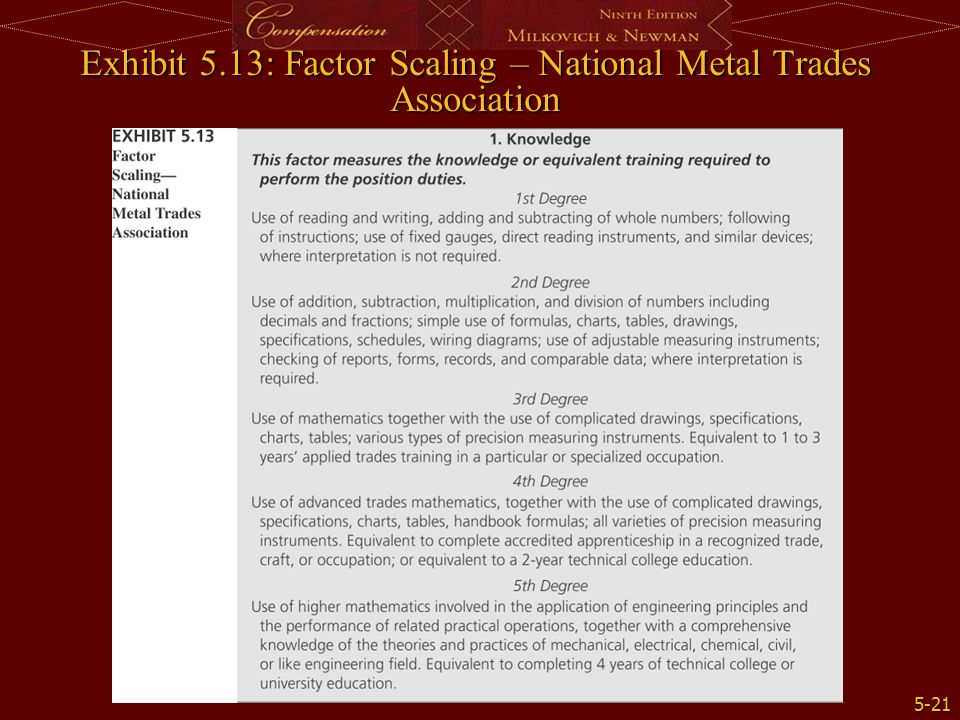 Exhibit 5.13: Factor Scaling – National Metal Trades Association