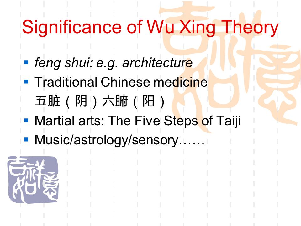 Significance of Wu Xing Theory
