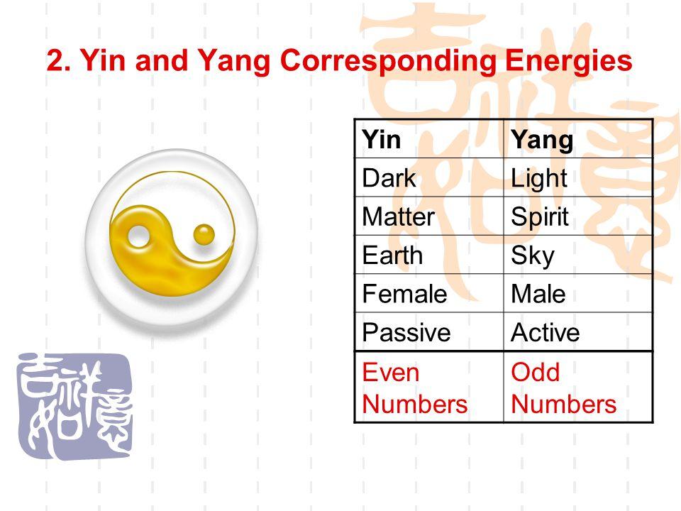 2. Yin and Yang Corresponding Energies