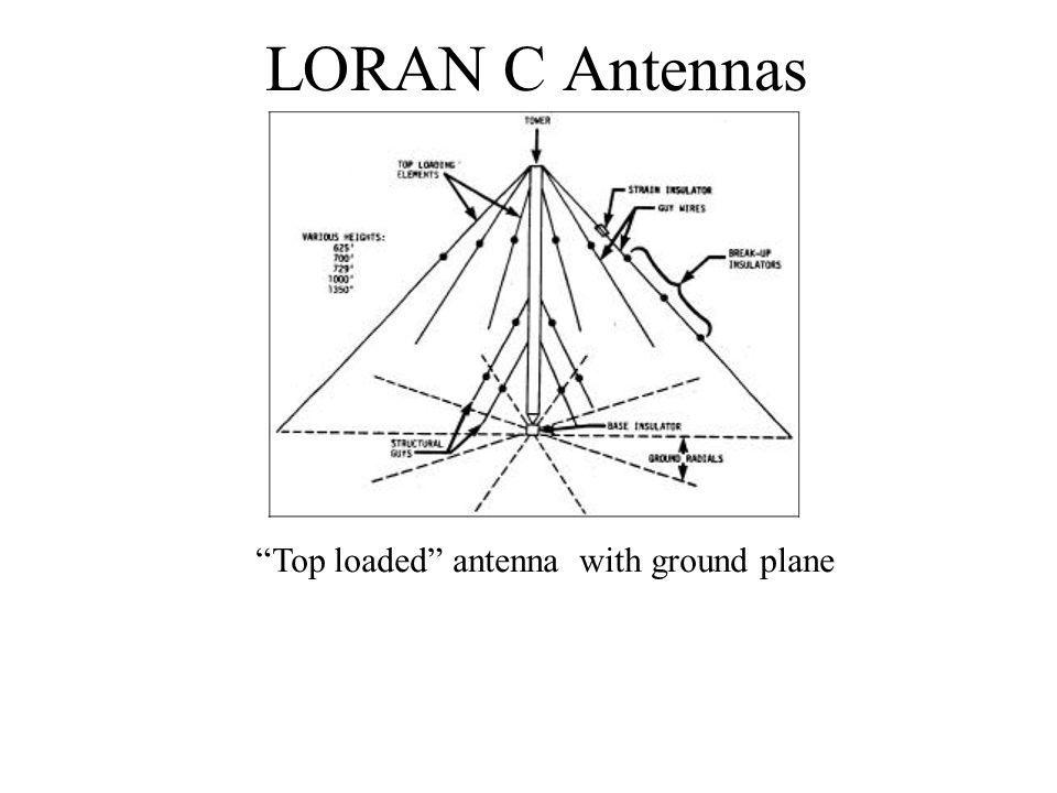LORAN C Antennas Top loaded antenna with ground plane