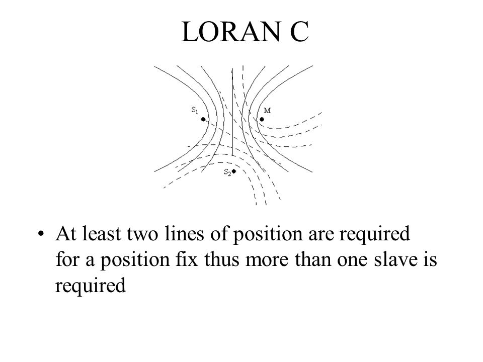 LORAN C At least two lines of position are required for a position fix thus more than one slave is required.
