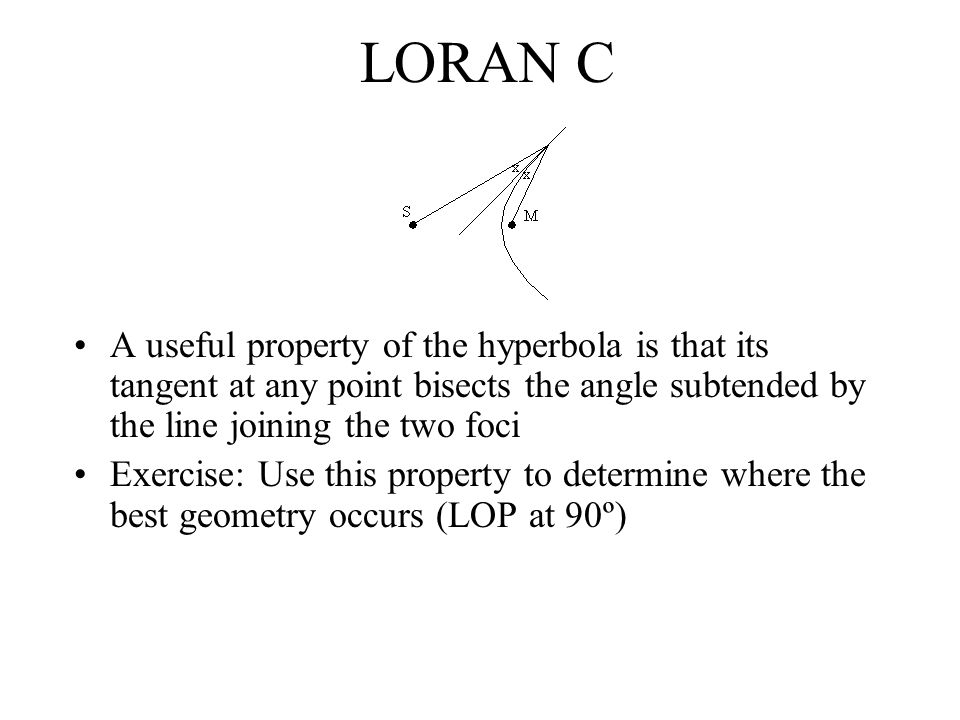 LORAN C A useful property of the hyperbola is that its tangent at any point bisects the angle subtended by the line joining the two foci.