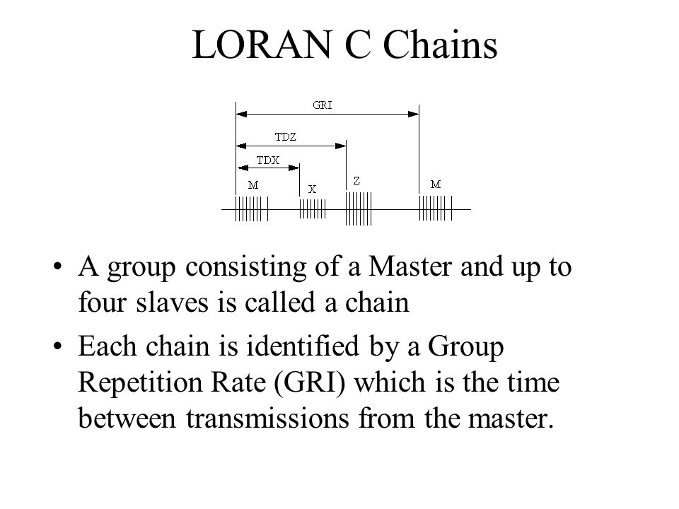 LORAN C Chains A group consisting of a Master and up to four slaves is called a chain.