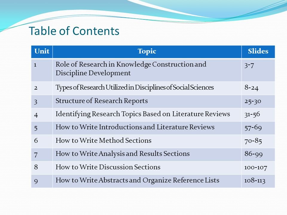 Table of Contents Unit Topic Slides 1