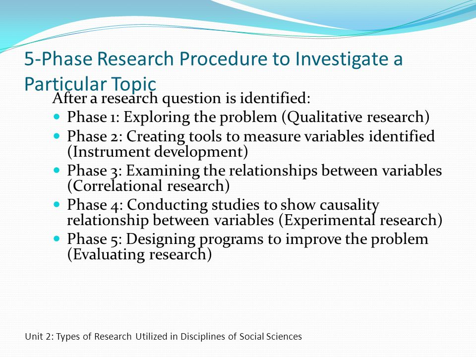 5-Phase Research Procedure to Investigate a Particular Topic