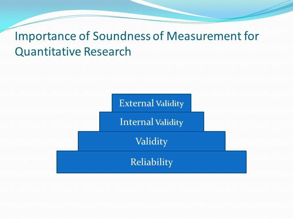 Importance of Soundness of Measurement for Quantitative Research