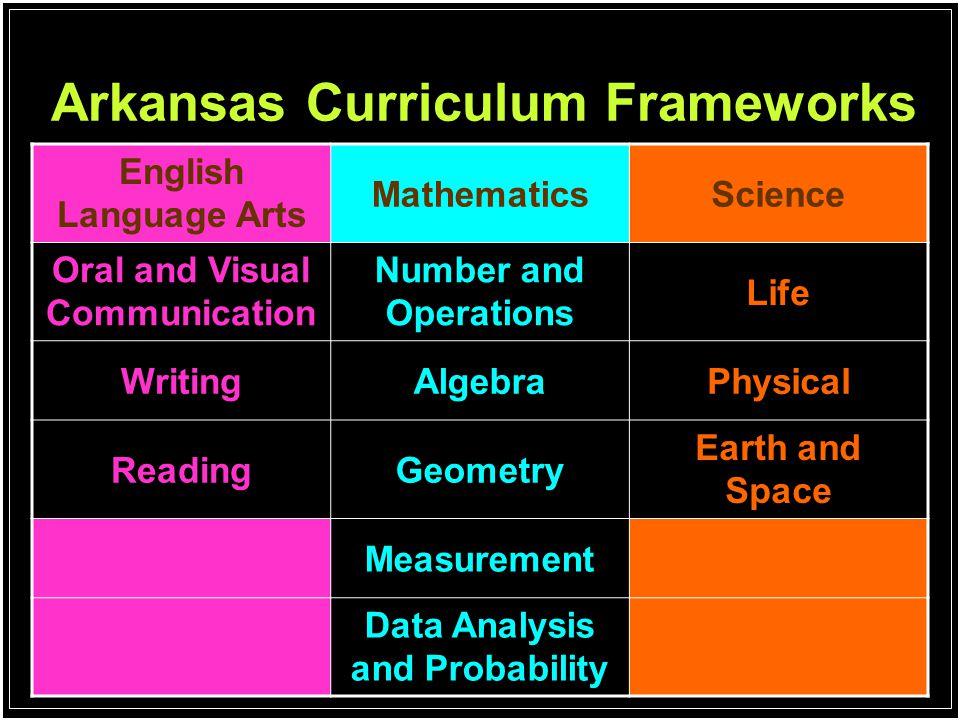 Arkansas Curriculum Frameworks