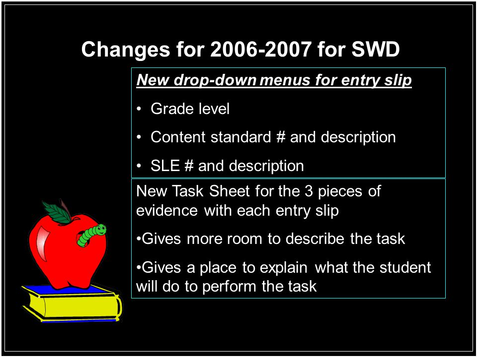 Changes for 2006-2007 for SWD New drop-down menus for entry slip