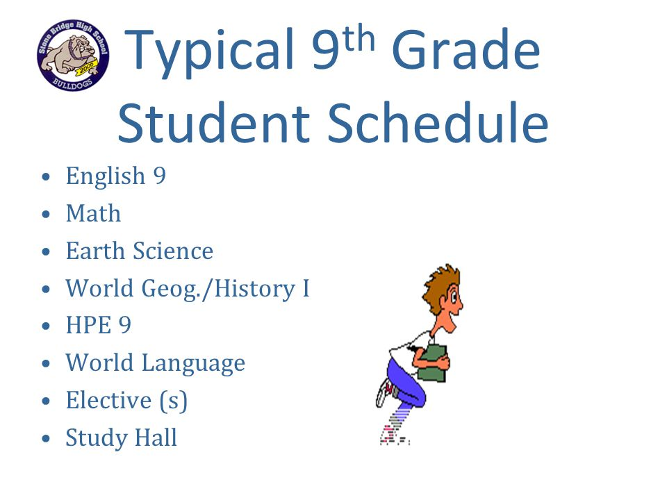Typical 9th Grade Student Schedule