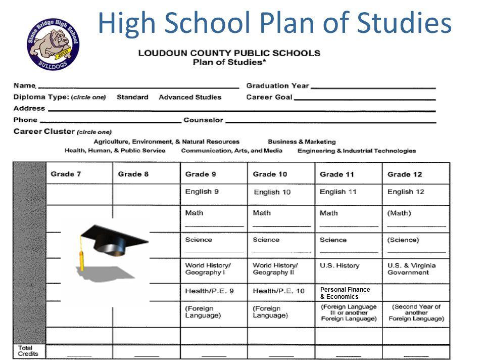 High School Plan of Studies