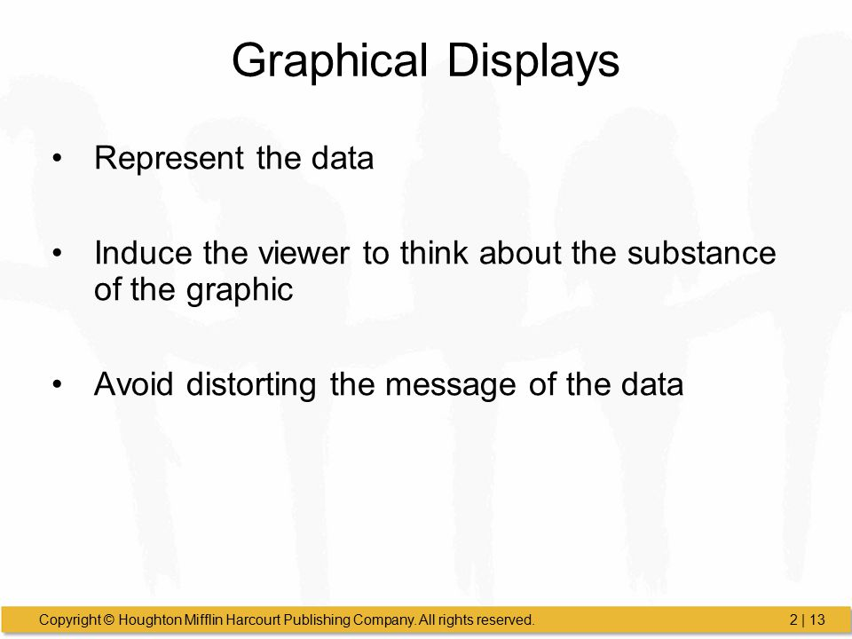 Graphical Displays Represent the data