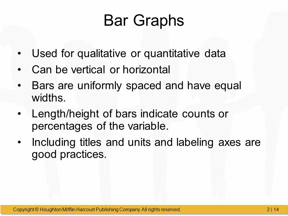 Bar Graphs Used for qualitative or quantitative data