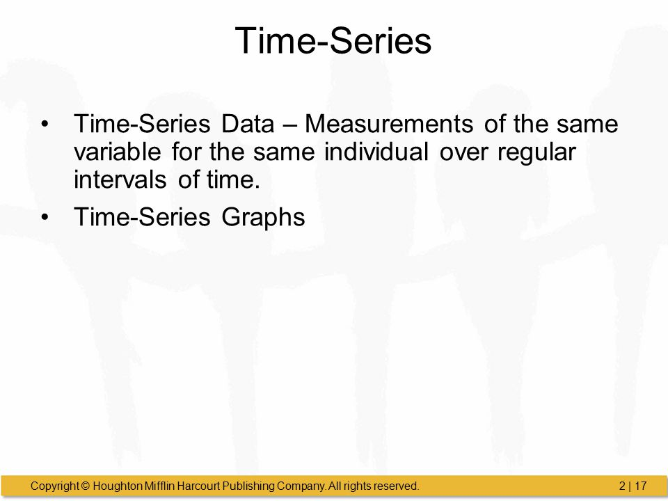 Time-Series Time-Series Data – Measurements of the same variable for the same individual over regular intervals of time.