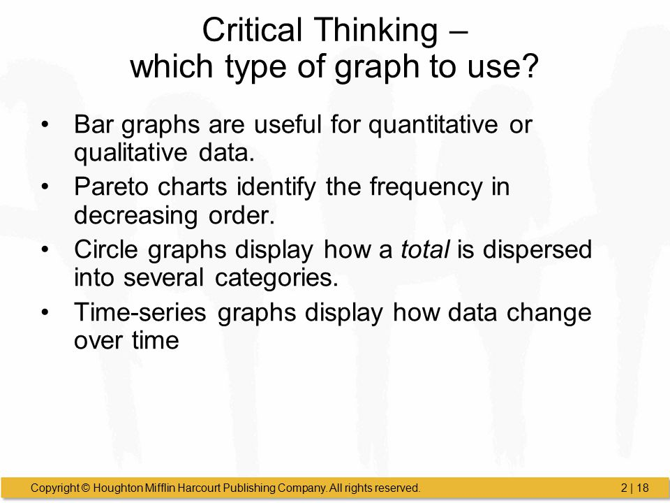 Critical Thinking – which type of graph to use