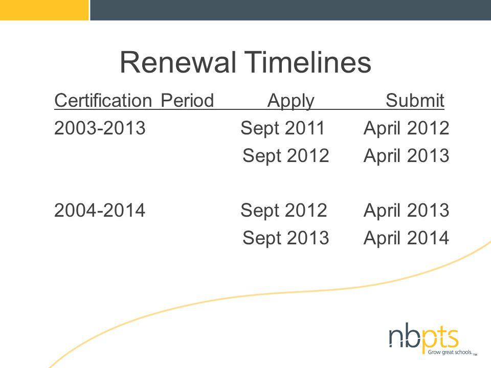 Renewal Timelines
