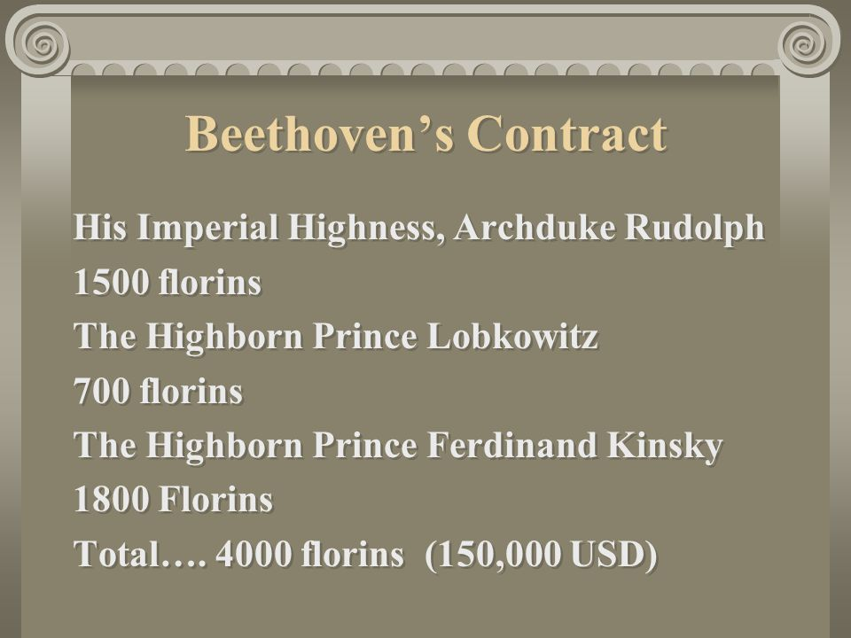 Beethoven's Contract His Imperial Highness, Archduke Rudolph