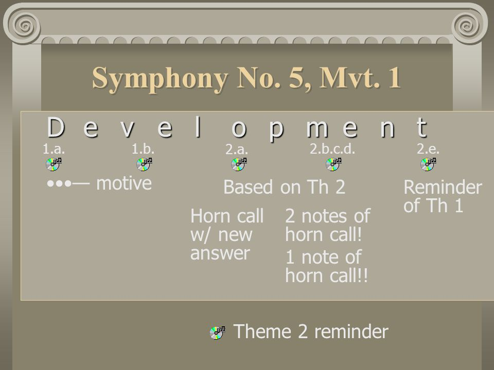 Symphony No. 5, Mvt. 1 D e v e l o p m e n t •••— motive Based on Th 2