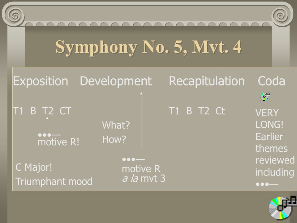 Symphony No. 5, Mvt. 4 Exposition Development Recapitulation Coda