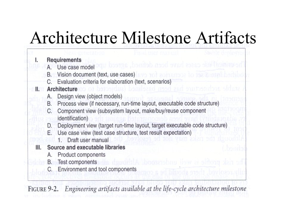 Architecture Milestone Artifacts