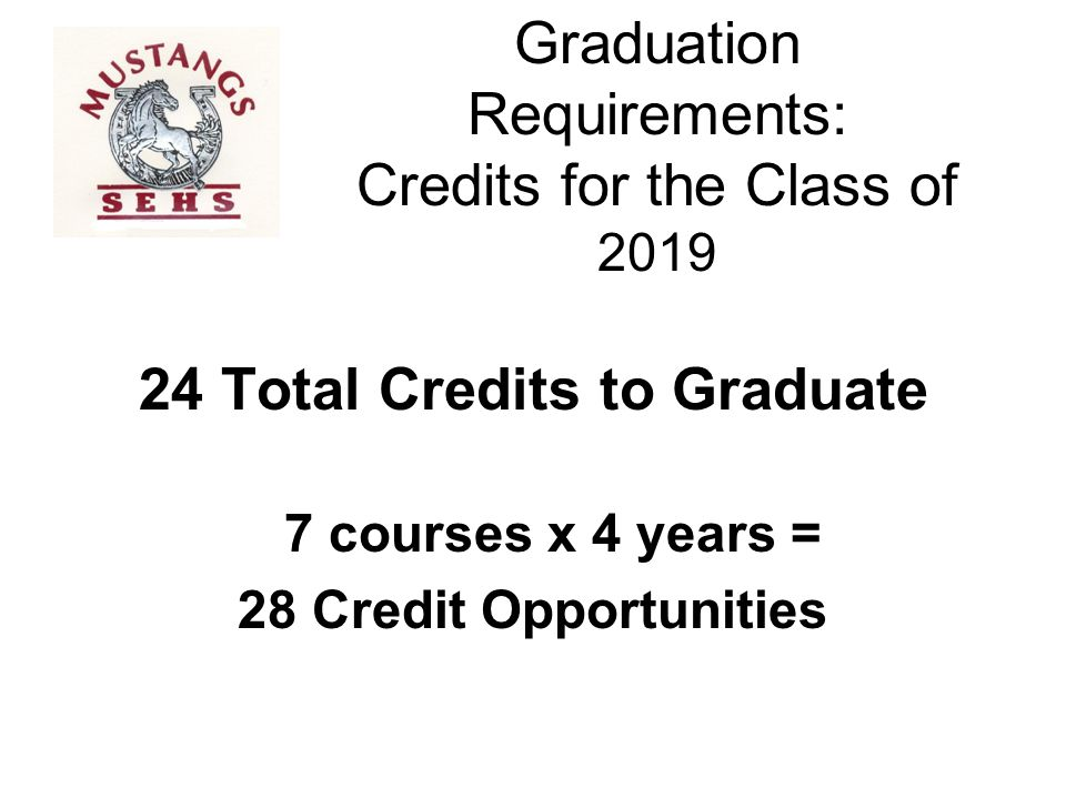 Graduation Requirements: Credits for the Class of 2019