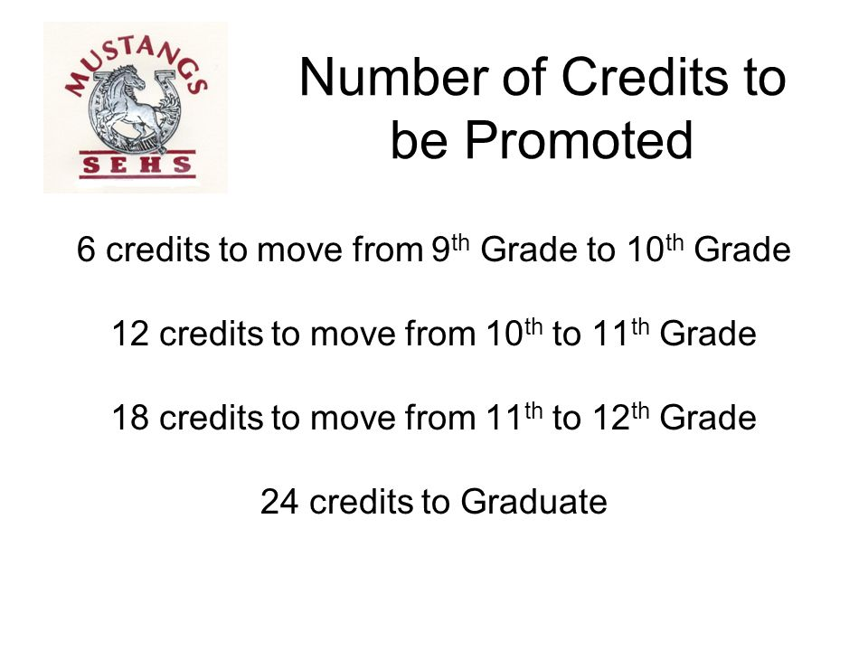 Number of Credits to be Promoted