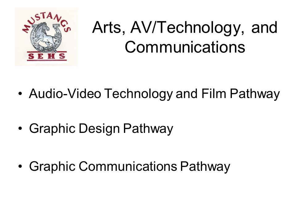 Arts, AV/Technology, and Communications