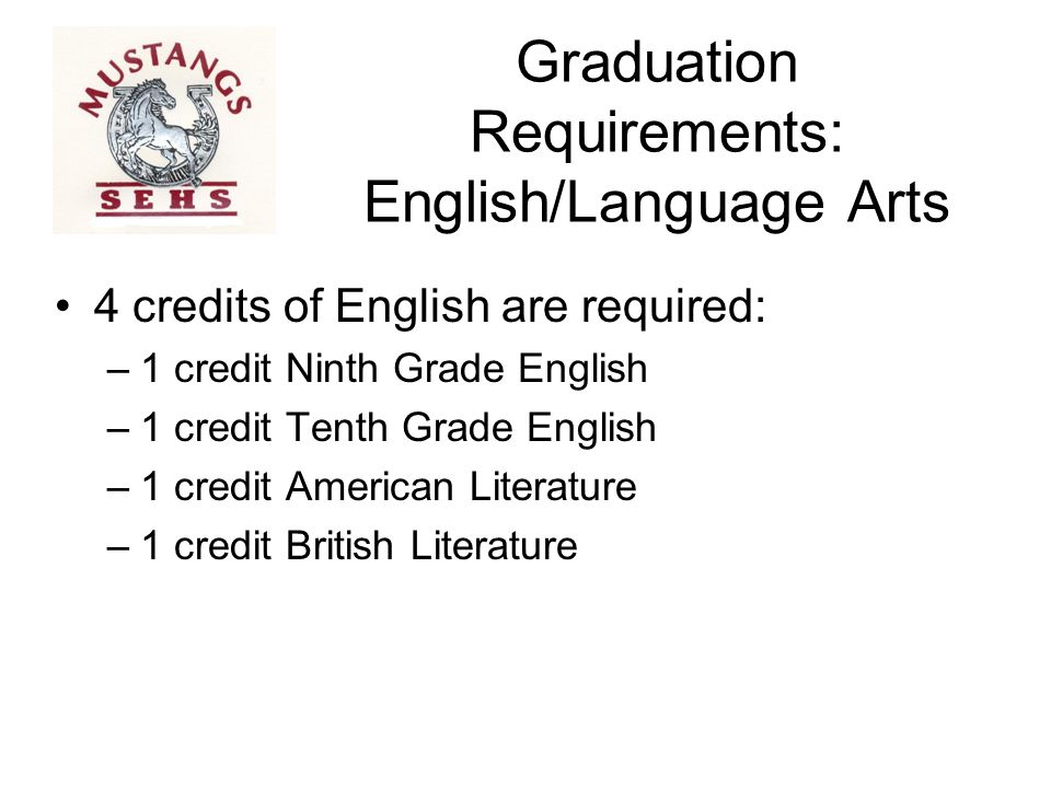 Graduation Requirements: English/Language Arts