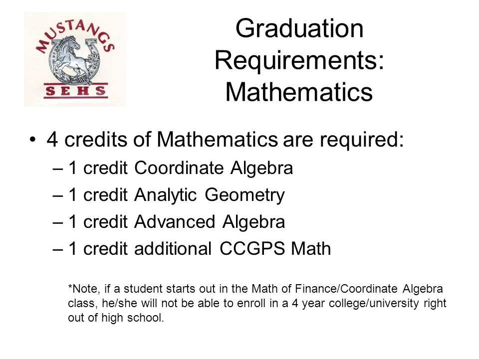 Graduation Requirements: Mathematics