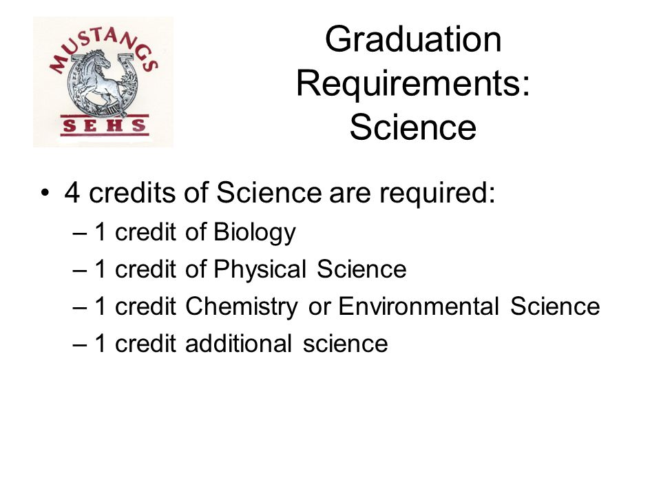 Graduation Requirements: Science