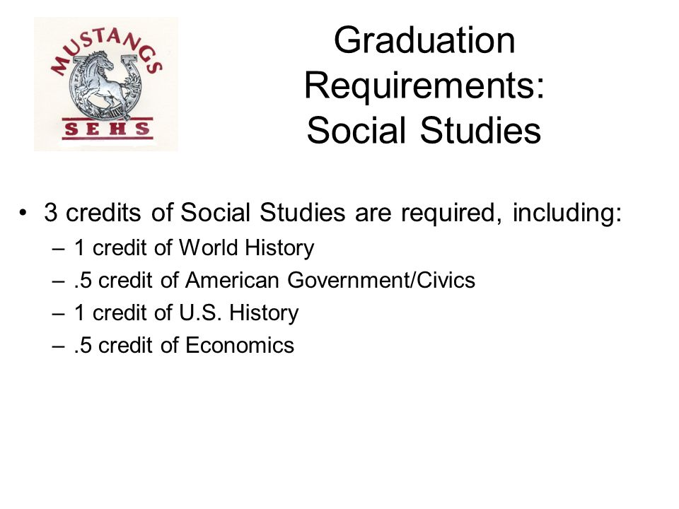 Graduation Requirements: Social Studies