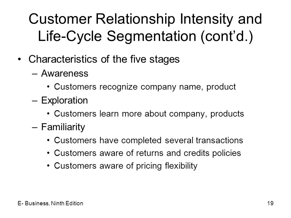 Customer Relationship Intensity and Life-Cycle Segmentation (cont'd.)