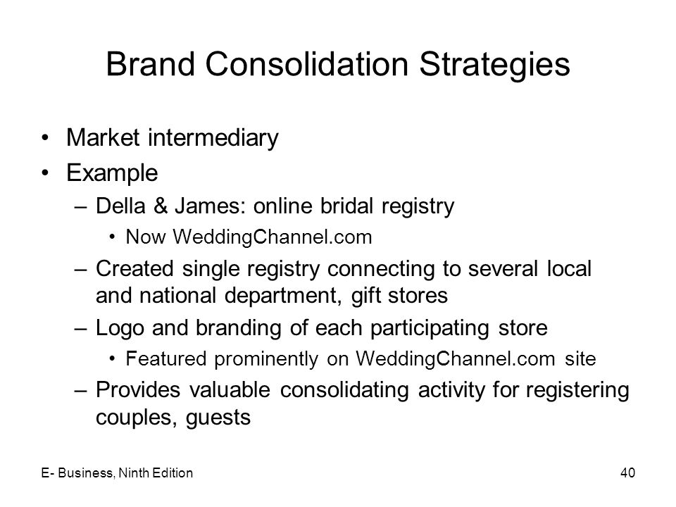 Brand Consolidation Strategies
