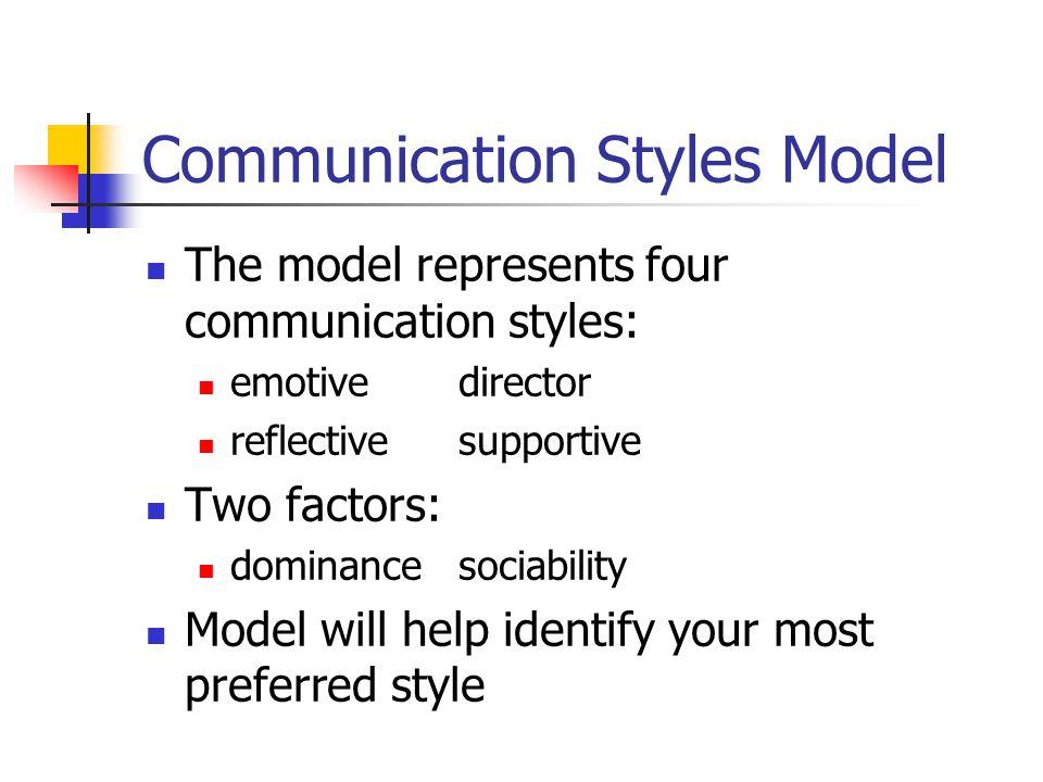 Communication Styles Model